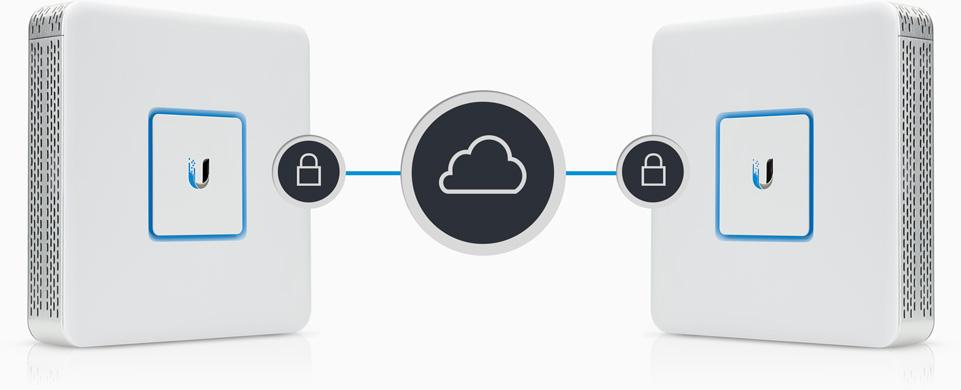 Buy the Ubiquiti UniFi Security Gateway USG, Enterprise